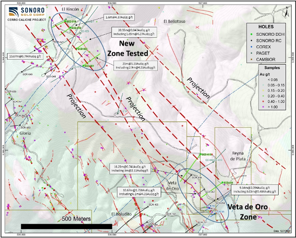 El Rincon & Veta de Oro Zones: Selected Intercepts from Current & Earlier Drilling
